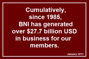 BNI - making word-of-mouth marketing work for you